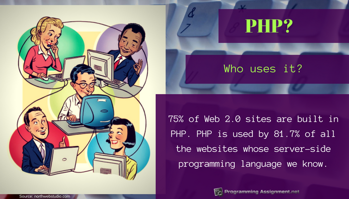 php programming interesting statistics
