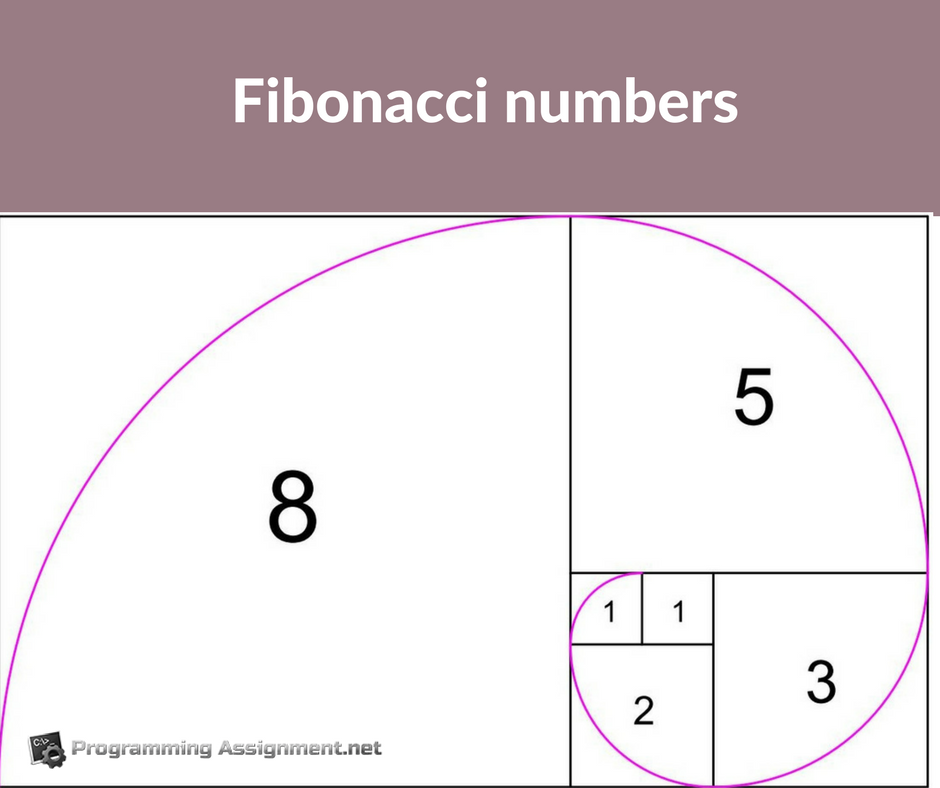 using fibonacci numbers javascript