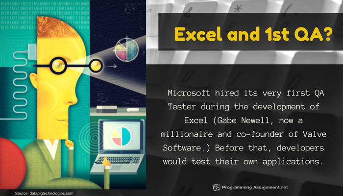 astonishing fact about excel programming