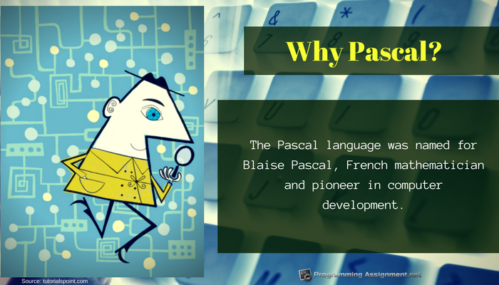 etymology of pascal programming language