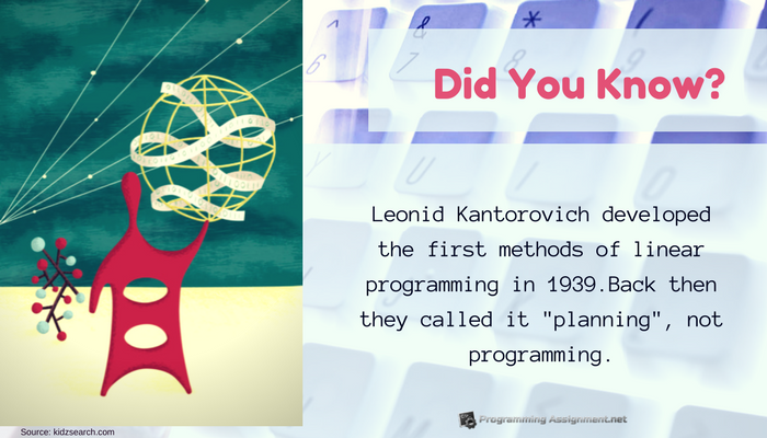 interesting fact about linear programming