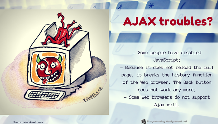 most common ajax troubles