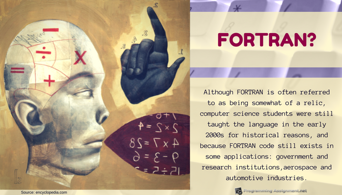 where to apply fortran programming